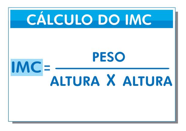 IMC-o-que-é-como-calcular-01