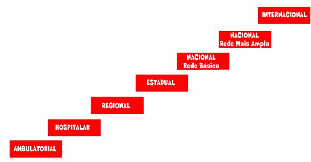 Plano de Saúde Mais Barato - Mais Barato, Amil, Unimed, Bradesco, Golden Cross, Sulamerica